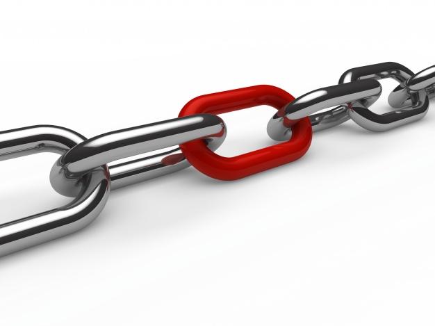 Wordpress Supply Chain